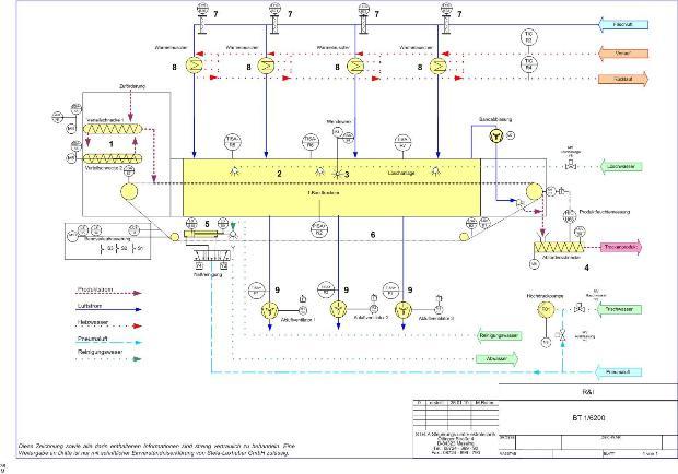 Программы для схем.  Программа для перевода рисунков в схемы вышивки.